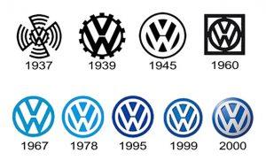 evolucao-volkswagem volkswagen Volkswagen muda o logótipo. Saiba o motivo! evolu    o volkswagem 300x190